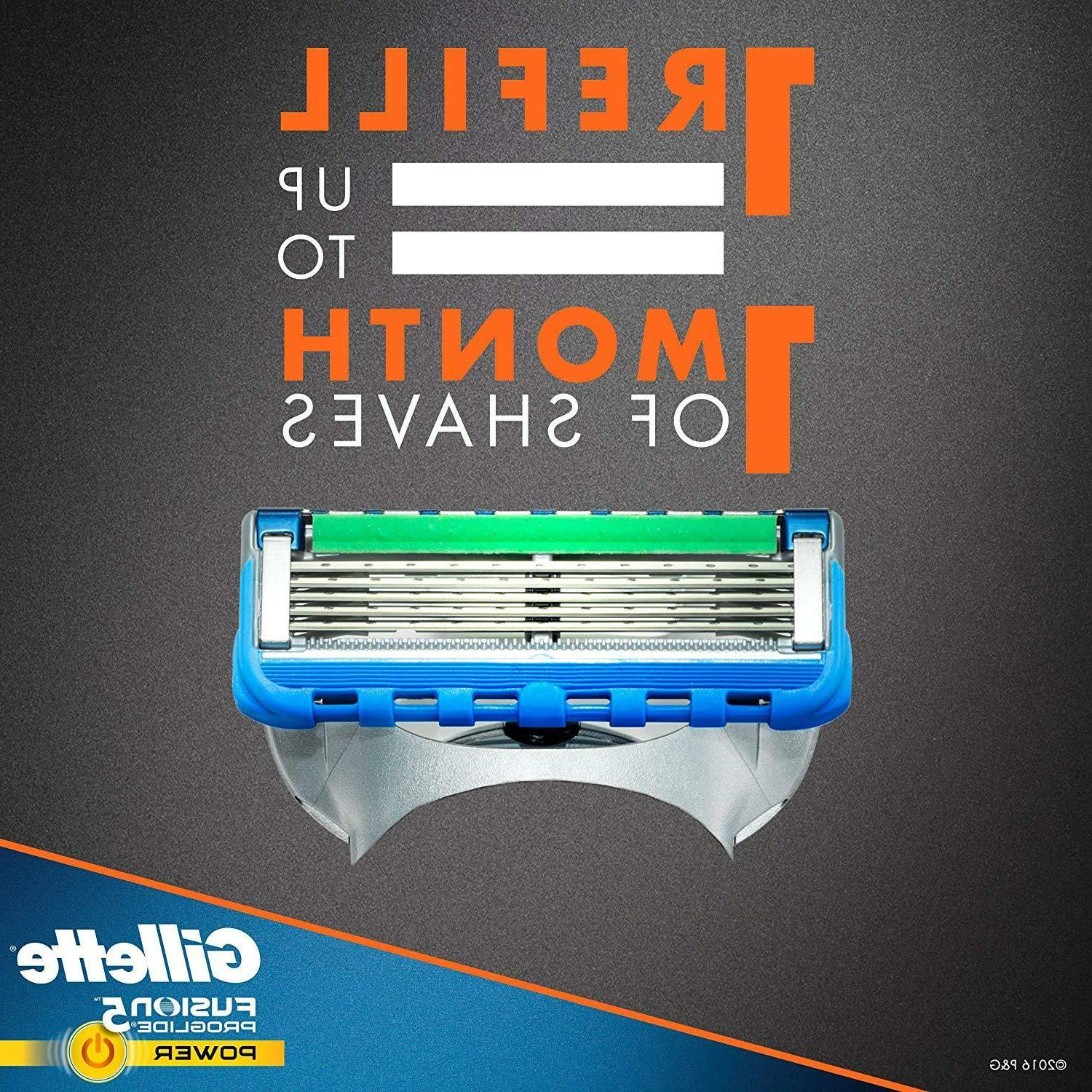 Gillette Razor Refills-Packaging